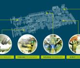 ZSP nr 4 nawiązała współpracę w ramach praktyk zawodowych dla uczniów z firmą IWM Automation